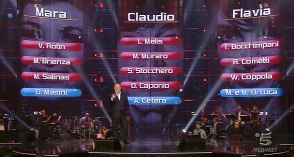 Io Canto 4, i nomi dei concorrenti. Qual è la tua squadra preferita?