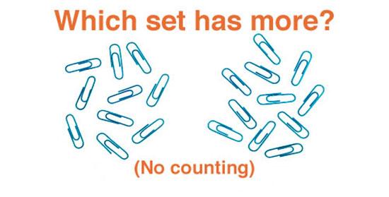 I vostri bimbi non vanno bene in matematica? Fateli giocare con giochi intuitivi