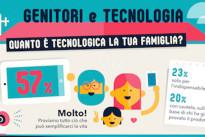 Famiglie italiane e tecnologia: qual è il loro rapporto? I risultati della ricerca